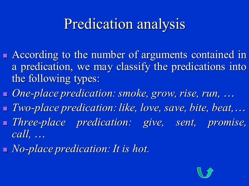 Predication analysis Predication analysis---- a way to analyze sentence meaning (British G.