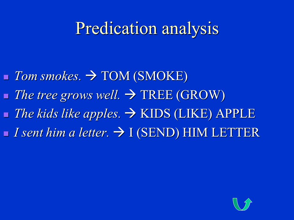 Predication analysis According to the number of arguments contained in a predication, we may classify the predications into the following types: According to the number of arguments contained in a predication, we may classify the predications into the following types: One-place predication: smoke, grow, rise, run, … One-place predication: smoke, grow, rise, run, … Two-place predication: like, love, save, bite, beat, … Two-place predication: like, love, save, bite, beat, … Three-place predication: give, sent, promise, call, … Three-place predication: give, sent, promise, call, … No-place predication: It is hot.