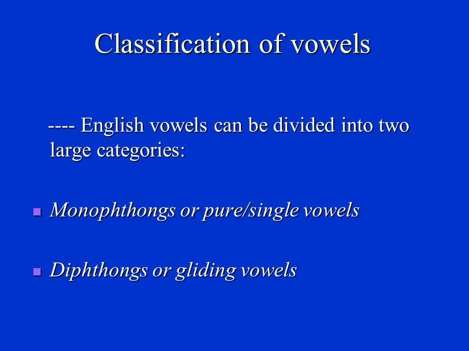 The description of English consonants Placemanner Voic- ing Bila-bialLabio-dentalDental Alveo- lar PalatalVelarGlottal Stops or plosives VL [ p ] [ t ] [ k ] VD [ b ] [ d ] [ g ] Frica- tives VL [ f [][][][] [ s ] [∫][∫][∫][∫][h] VD [ v ] [ð][ð][ð][ð] [ z ] [З][З][З][З] Affri-cates VL ([ t∫ ] ) [ t∫ ] VD(dЗ) [ dЗ ] NasalsVD [m][m][m][m][n] [ ] LiquidsVD [l], [r] GlidesVD[w] [j ]