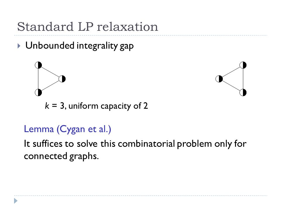 Standard LP relaxation  Unbounded integrality gap k = 3, uniform capacity of 2 Lemma (Cygan et al.) It suffices to solve this combinatorial problem only for connected graphs.