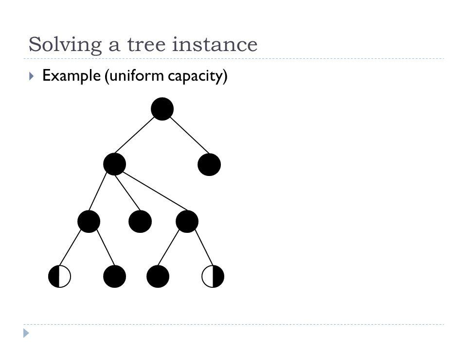 Solving a tree instance  Example (uniform capacity)