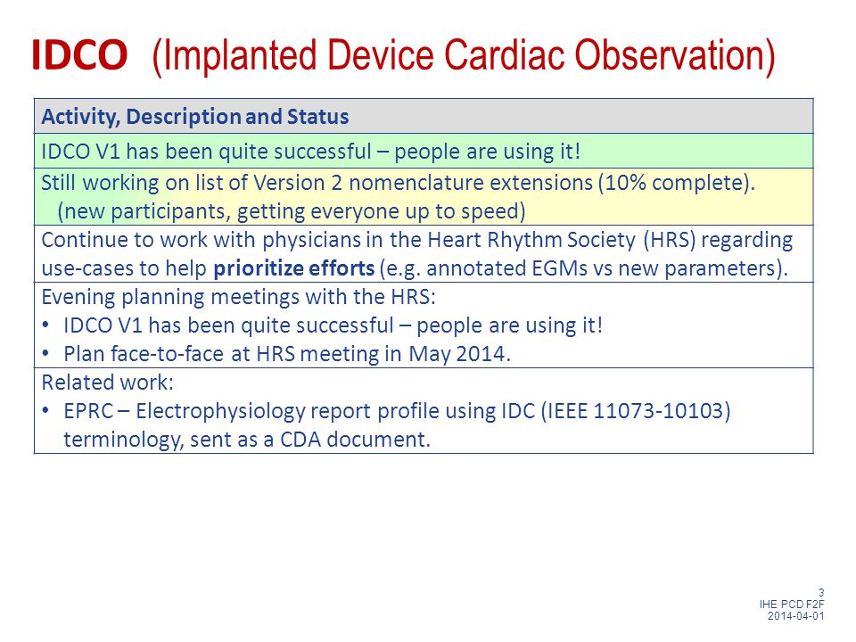 3 IHE PCD F2F 2014-04-01 IDCO (Implanted Device Cardiac Observation) Activity, Description and Status IDCO V1 has been quite successful – people are using it.