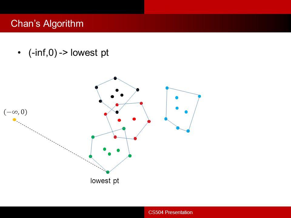 Chan's Algorithm CS504 Presentation (-inf,0) -> lowest pt lowest pt