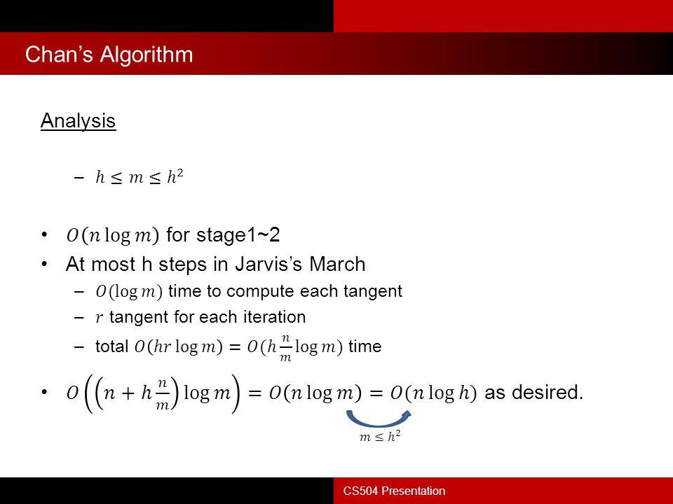 Chan's Algorithm CS504 Presentation