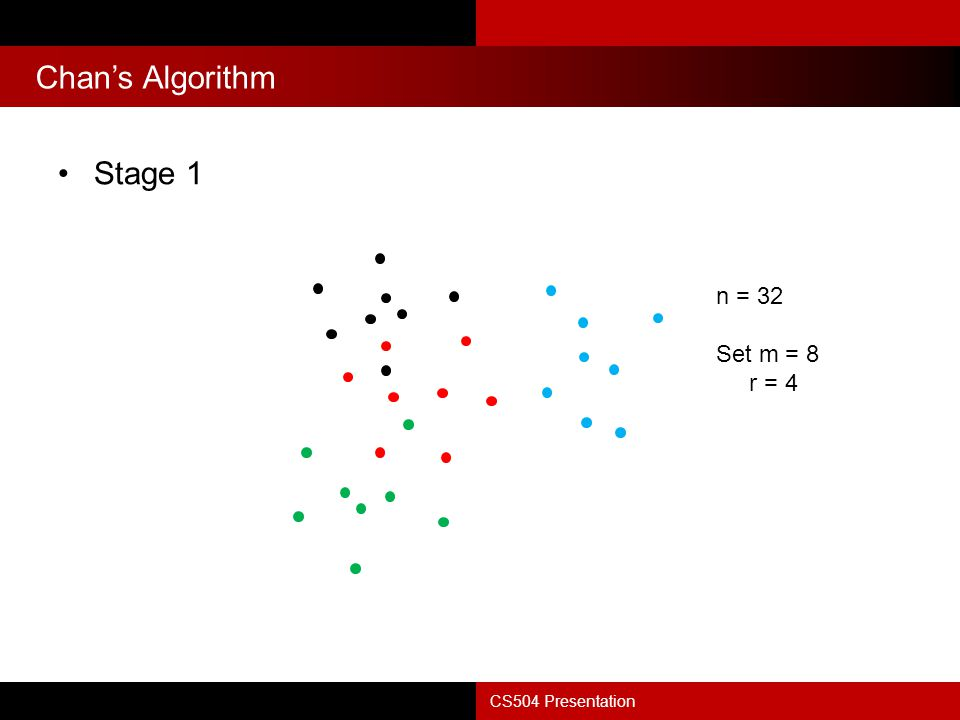 Chan's Algorithm CS504 Presentation In 4(a), how to find such points?