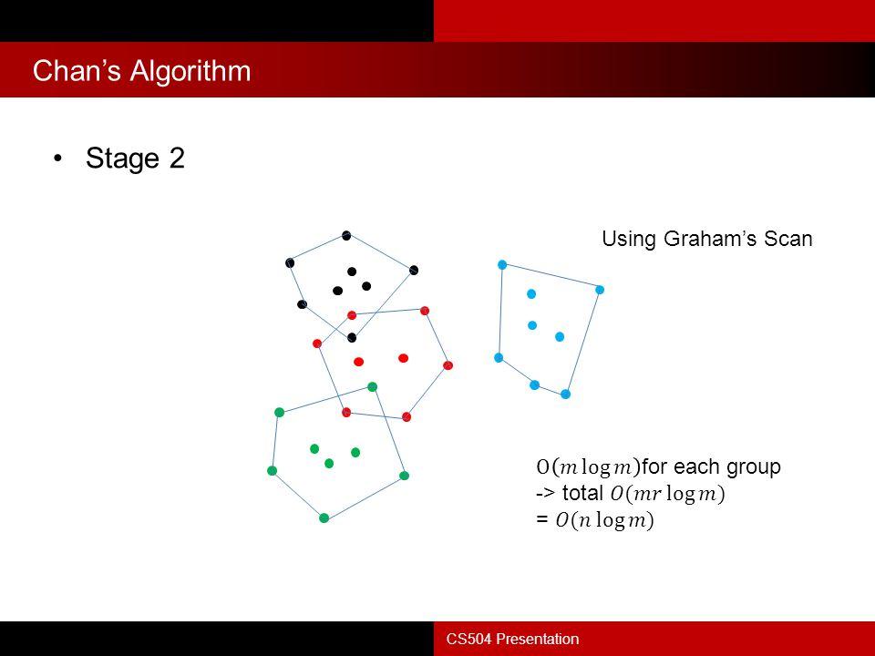 Chan's Algorithm CS504 Presentation Stage 2 Using Graham's Scan