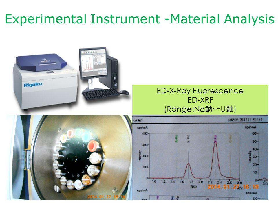 Experimental Instrument -Material Analysis ED-X-Ray Fluorescence ED-XRF (Range:Na 鈉〜 U 鈾 )