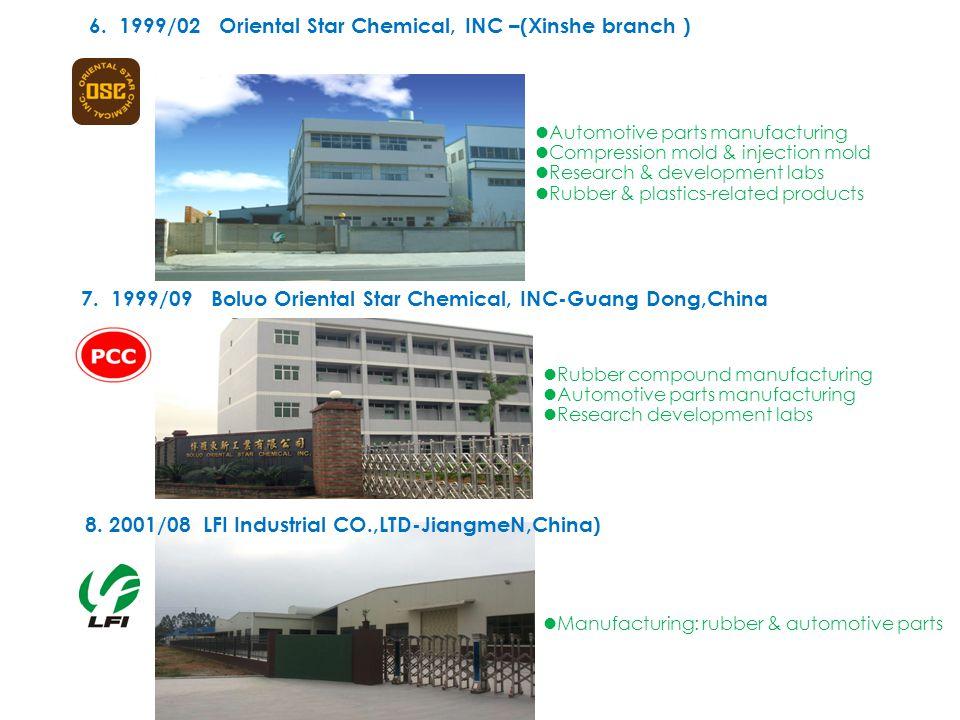 9.2002/03 Ningbo Pentyl Trading Co.,Ltd-Ningbo,China) 12.