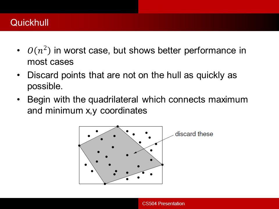 Quickhull CS504 Presentation