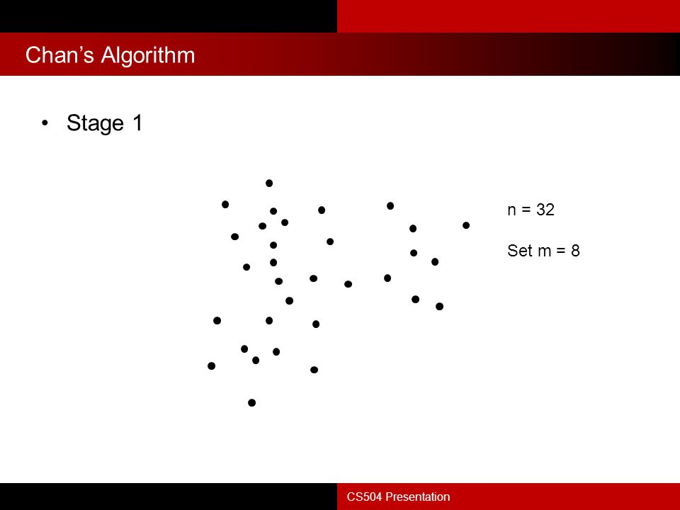 Chan's Algorithm CS504 Presentation Stage 1 n = 32 Set m = 8