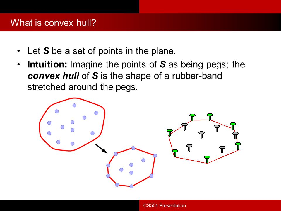 What is convex hull? CS504 Presentation