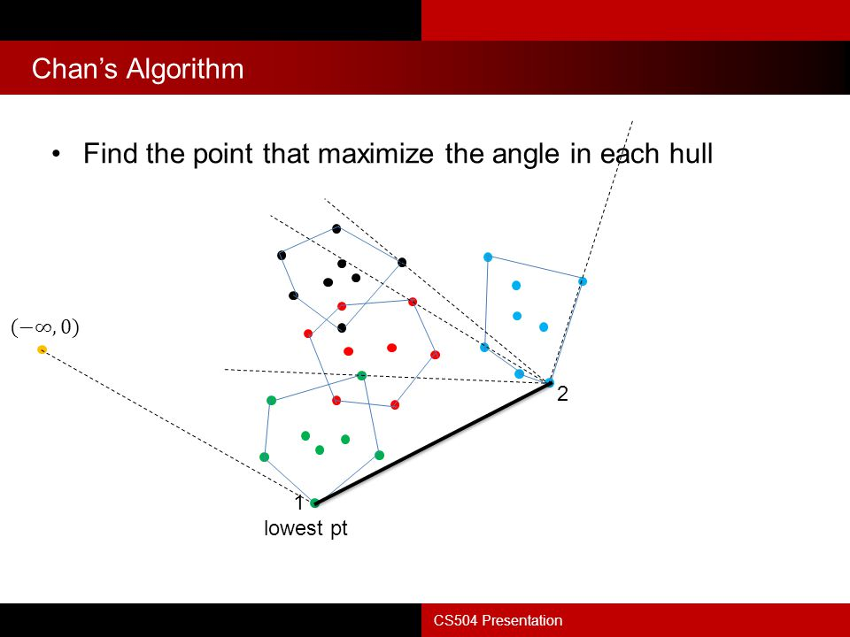 Chan's Algorithm CS504 Presentation Find the point that maximize the angle in each hull lowest pt 1 2
