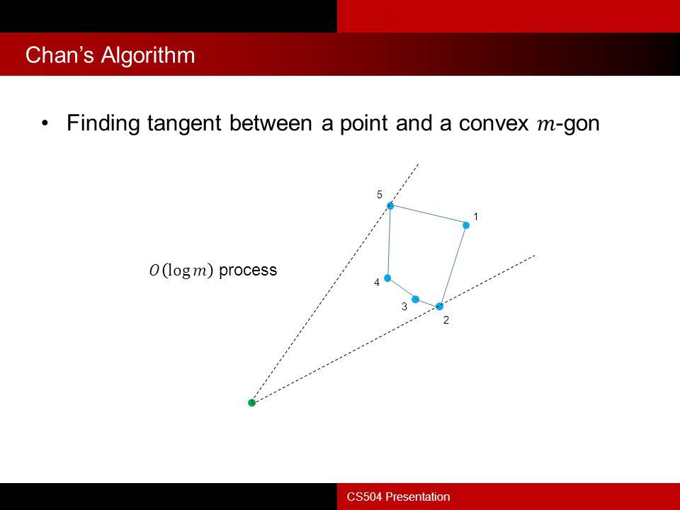 Chan's Algorithm CS504 Presentation 1 2 3 4 5
