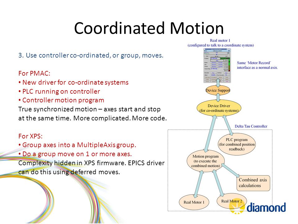 Coordinated Motion 3. Use controller co-ordinated, or group, moves.
