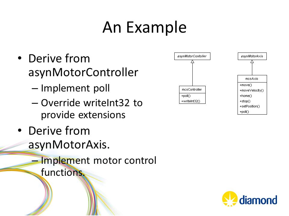 An Example Derive from asynMotorController – Implement poll – Override writeInt32 to provide extensions Derive from asynMotorAxis.