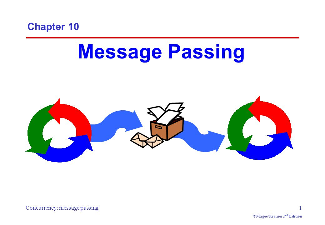 Concurrency: message passing2 ©Magee/Kramer 2 nd Edition Message Passing Concepts : synchronous message passing - channel asynchronous message passing - port - send and receive / selective receive rendezvous bidirectional comms - entry - call and accept...