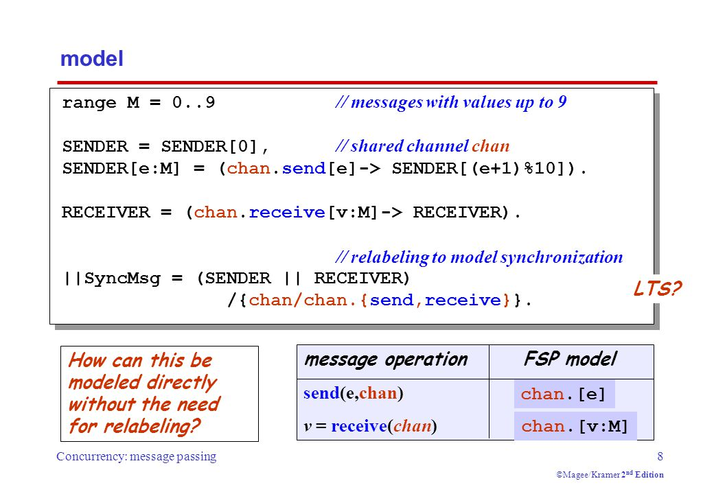 Concurrency: message passing19 ©Magee/Kramer 2 nd Edition Rendezvous  res=call(e,req) - send the value req as a request message which is queued to the entry e.