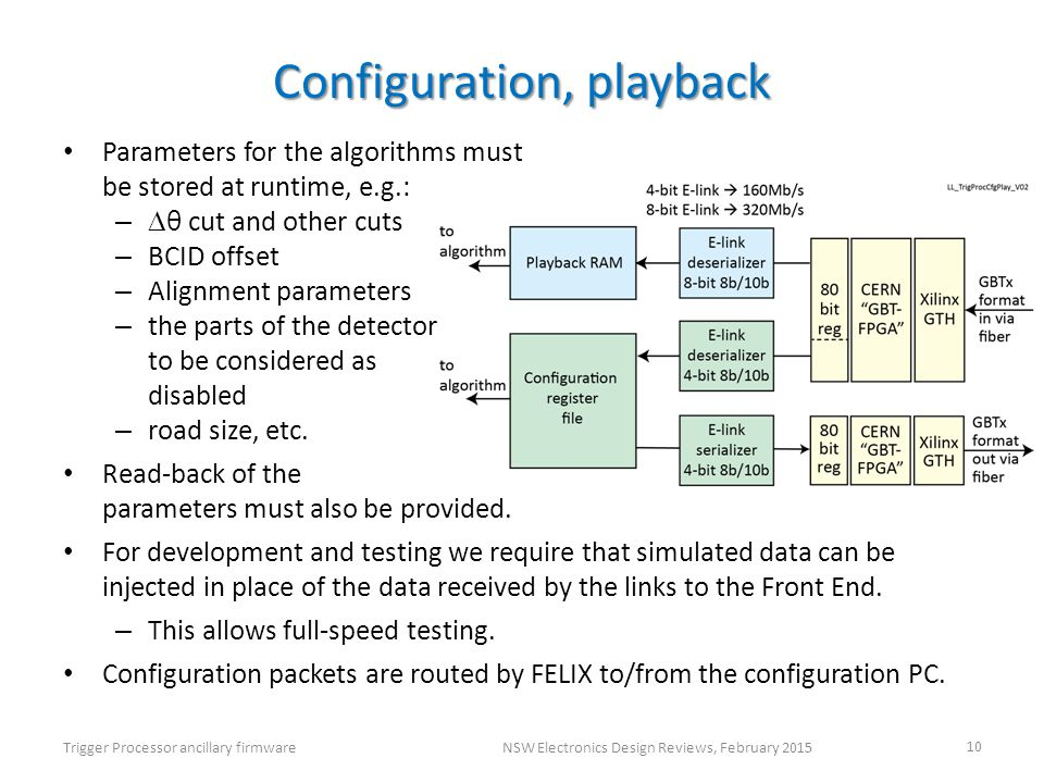 Configuration, playback Trigger Processor ancillary firmwareNSW Electronics Design Reviews, February 2015 10 Parameters for the algorithms must be stored at runtime, e.g.: –  θ cut and other cuts – BCID offset – Alignment parameters – the parts of the detector to be considered as disabled – road size, etc.