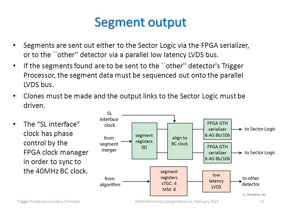 Segment output Segments are sent out either to the Sector Logic via the FPGA serializer, or to the ``other detector via a parallel low latency LVDS bus.
