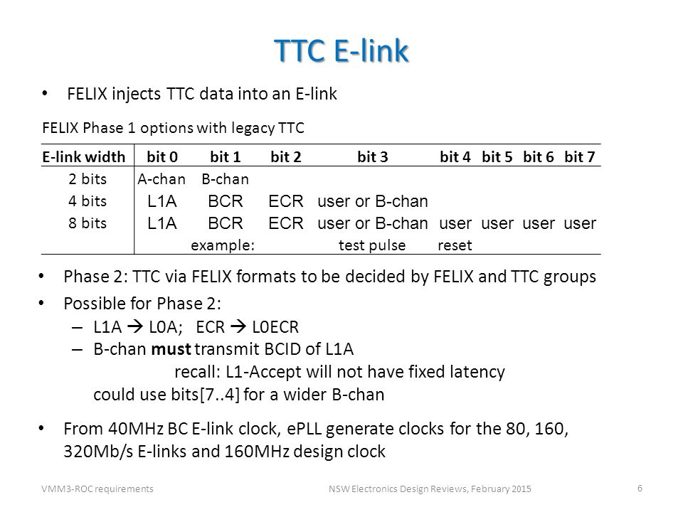 TTC E-link VMM3-ROC requirementsNSW Electronics Design Reviews, February 2015 6 FELIX injects TTC data into an E-link Phase 2: TTC via FELIX formats to be decided by FELIX and TTC groups Possible for Phase 2: – L1A  L0A; ECR  L0ECR – B-chan must transmit BCID of L1A recall: L1-Accept will not have fixed latency could use bits[7..4] for a wider B-chan From 40MHz BC E-link clock, ePLL generate clocks for the 80, 160, 320Mb/s E-links and 160MHz design clock FELIX Phase 1 options with legacy TTC E-link widthbit 0bit 1bit 2bit 3bit 4bit 5bit 6bit 7 2 bitsA-chanB-chan 4 bits L1ABCRECRuser or B-chan 8 bits L1ABCRECRuser or B-chanuser example: test pulsereset