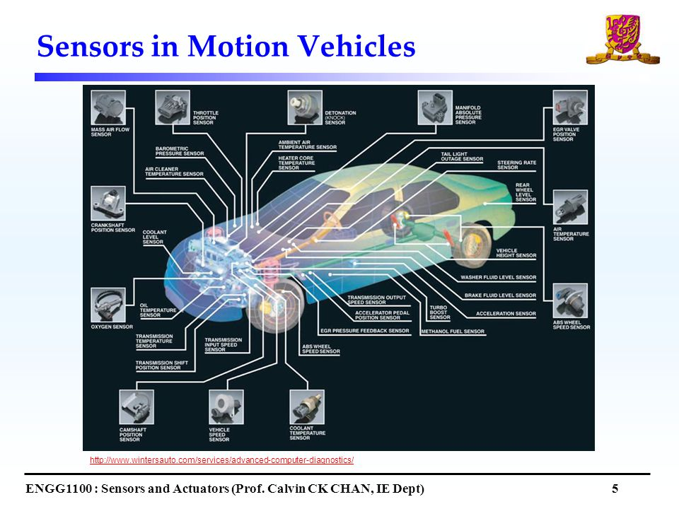 Sensors in Motion Vehicles ENGG1100 : Sensors and Actuators (Prof.