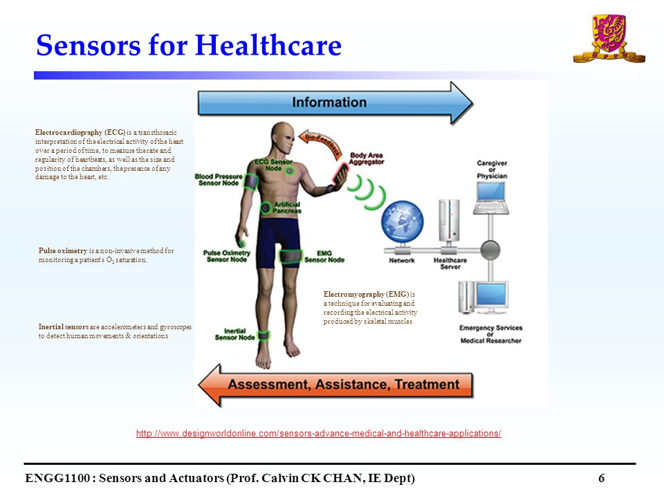 Sensors for Healthcare ENGG1100 : Sensors and Actuators (Prof.