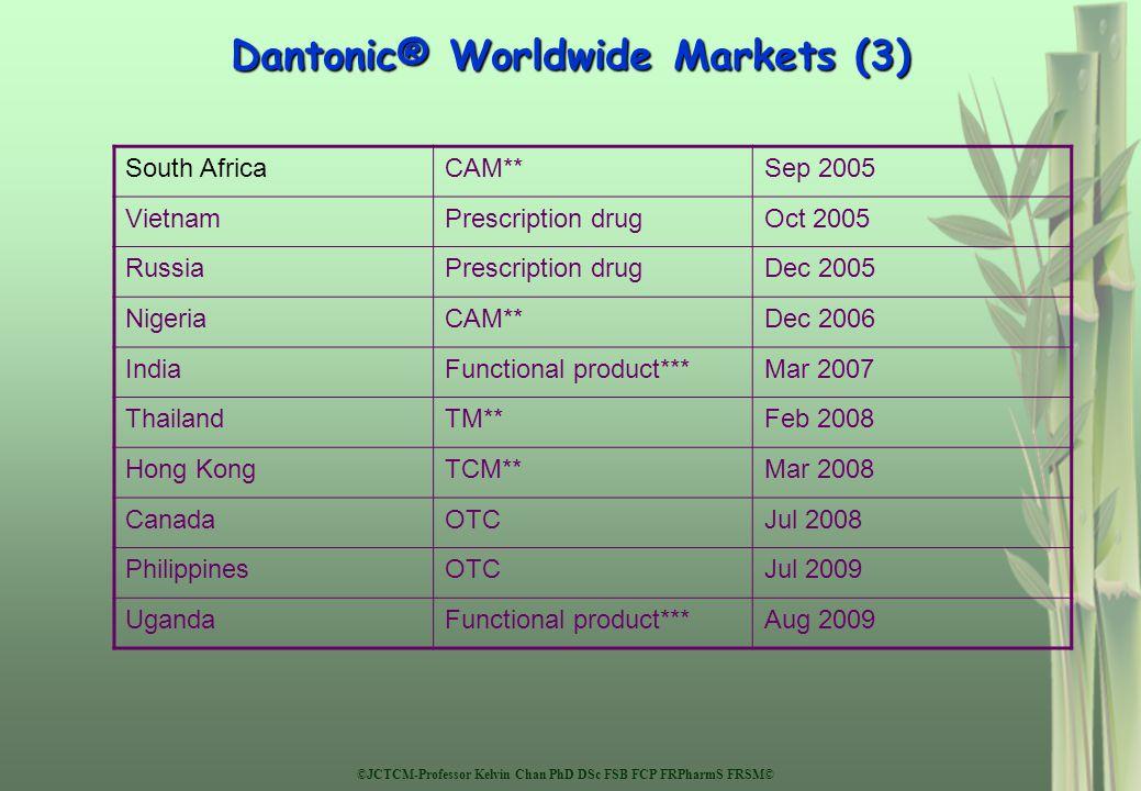 ©JCTCM-Professor Kelvin Chan PhD DSc FSB FCP FRPharmS FRSM© Dantonic® Worldwide Markets (3) South AfricaCAM**Sep 2005 VietnamPrescription drugOct 2005