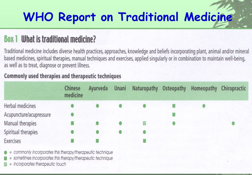 ©JCTCM-Professor Kelvin Chan PhD DSc FSB FCP FRPharmS FRSM© 7 WHO Report on Traditional Medicine