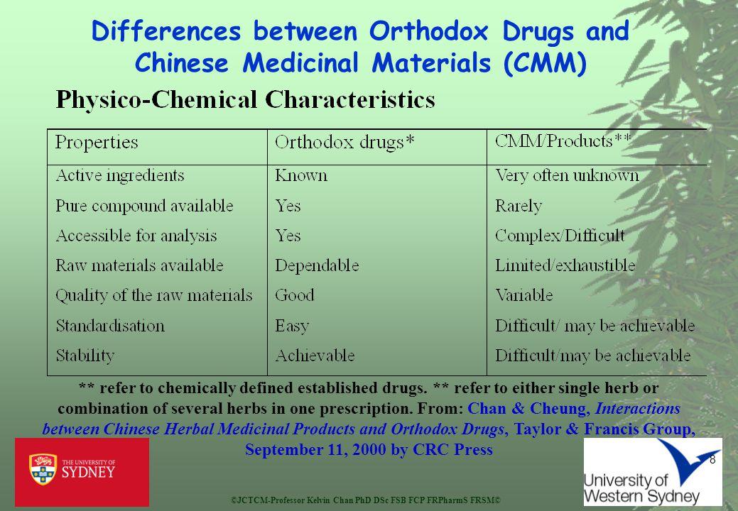 ©TCM&NP Symposium-Nanning-2011.08.13-15-Prof.
