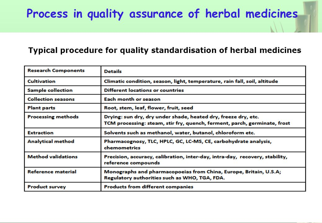 ©JCTCM-Professor Kelvin Chan PhD DSc FSB FCP FRPharmS FRSM© Total Quality Management of Chinese Medicines Industry *GACP is now adopted as Good Agricultural & Collection Practice *