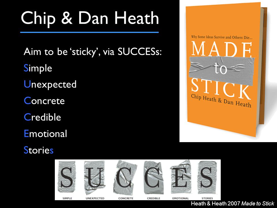 Aim to be 'sticky', via SUCCESs: Simple Unexpected Concrete Credible Emotional Stories Chip & Dan Heath Heath & Heath 2007 Made to Stick
