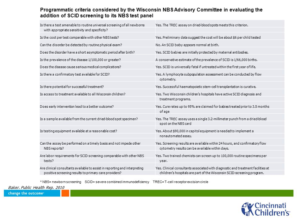 Programmatic criteria considered by the Wisconsin NBS Advisory Committee in evaluating the addition of SCID screening to its NBS test panel * NBS= newborn screening SCID= severe combined immunodeficiency TREC= T-cell receptor excision circle Is there a test amenable to routine universal screening of all newbornsYes.