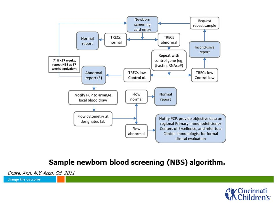 Wisconsin Newborn Screening Program severe combined immunodeficiency screening results, 2008 (n=71,000) Baker.