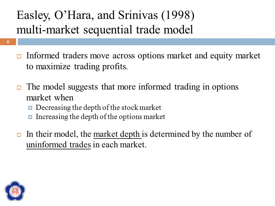 Easley, O'Hara, and Srinivas (1998) multi-market sequential trade model  Informed traders move across options market and equity market to maximize trading profits.