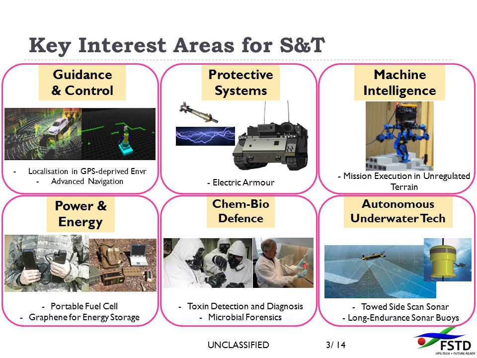 UNCLASSIFIED3/ 14 Key Interest Areas for S&T Guidance & Control -Localisation in GPS-deprived Envr -Advanced Navigation Protective Systems - Electric Armour Machine Intelligence - Mission Execution in Unregulated Terrain Power & Energy -Portable Fuel Cell -Graphene for Energy Storage Chem-Bio Defence Autonomous Underwater Tech -Toxin Detection and Diagnosis -Microbial Forensics -Towed Side Scan Sonar - Long-Endurance Sonar Buoys