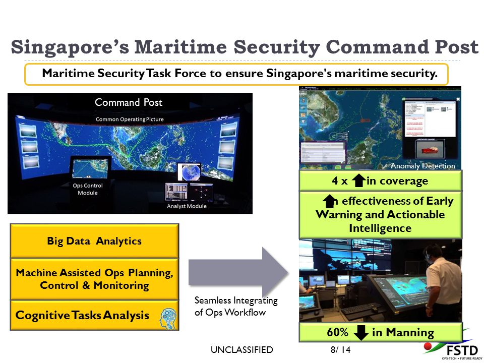 UNCLASSIFIED8/ 14 Singapore's Maritime Security Command Post Command Post Maritime Security Task Force to ensure Singapore s maritime security.