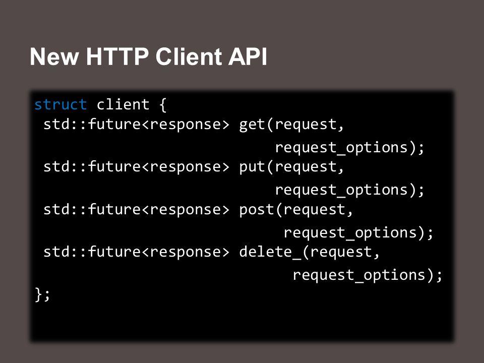 New HTTP Client API struct client { std::future get(request, request_options); std::future put(request, request_options); std::future post(request, request_options); std::future delete_(request, request_options); }; struct client { std::future get(request, request_options); std::future put(request, request_options); std::future post(request, request_options); std::future delete_(request, request_options); };