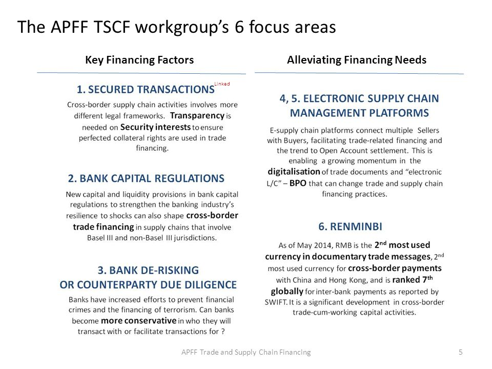 APFF Trade and Supply Chain Financing5 The APFF TSCF workgroup's 6 focus areas Key Financing FactorsAlleviating Financing Needs Linked