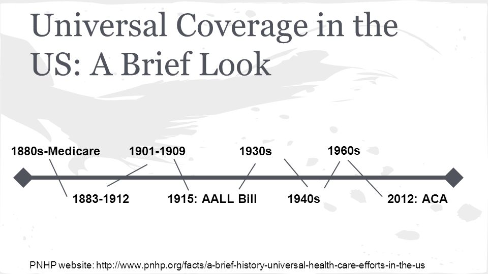 Universal Coverage in the US: A Brief Look 1880s-Medicare 1883-1912 1901-1909 1915: AALL Bill 1930s 1940s2012: ACA 1960s PNHP website: http://www.pnhp.org/facts/a-brief-history-universal-health-care-efforts-in-the-us