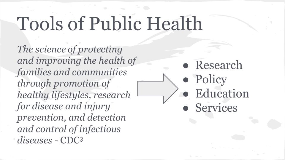 Tools of Public Health The science of protecting and improving the health of families and communities through promotion of healthy lifestyles, research for disease and injury prevention, and detection and control of infectious diseases - CDC 3 ●Research ●Policy ●Education ●Services