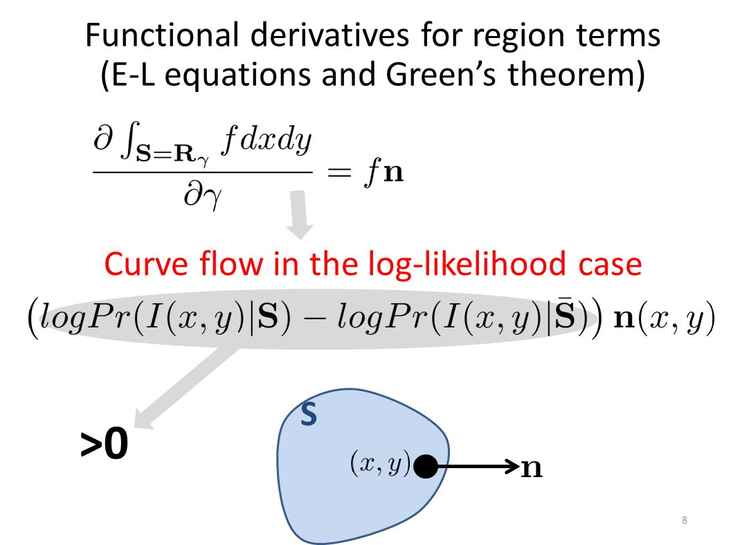 8 >0 Curve flow in the log-likelihood case S Functional derivatives for region terms (E-L equations and Green's theorem)