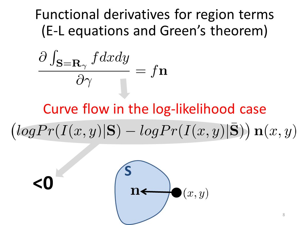 8 <0 Curve flow in the log-likelihood case S Functional derivatives for region terms (E-L equations and Green's theorem)