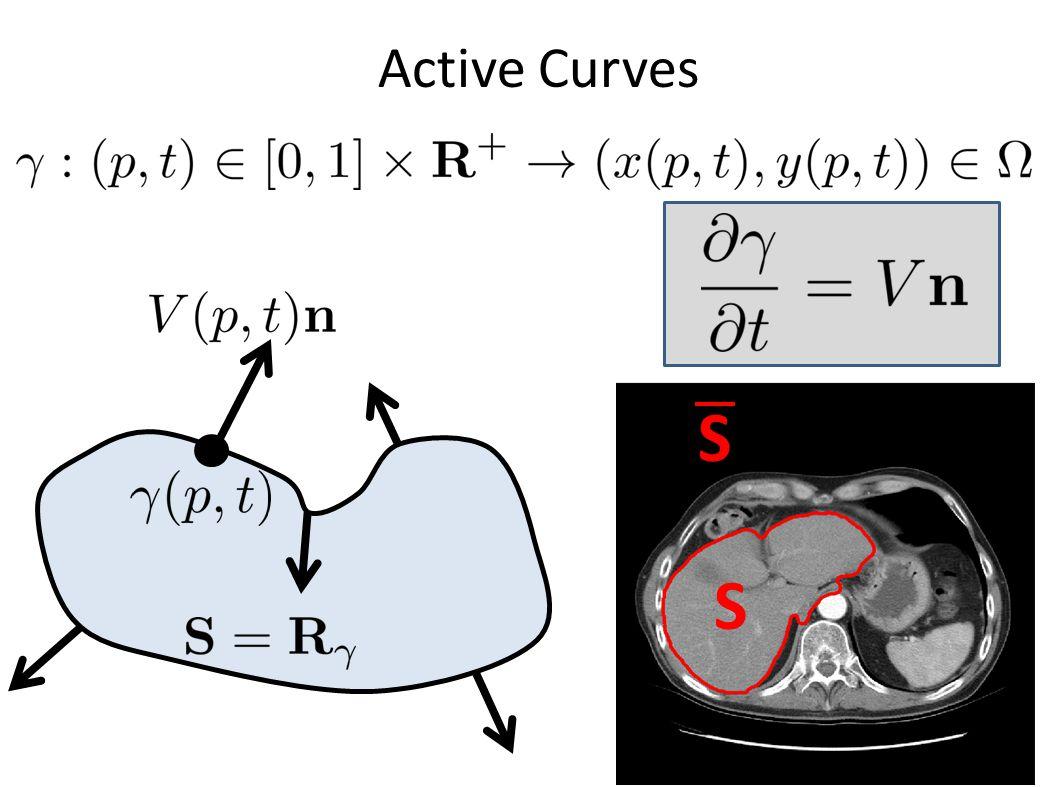 6 Standard region terms: Piecewise constant case e.g., Chan and et Vese, 01 Alternate minimization (1) Fix parameters and evolve the curve (2) Fix curve, optimize w.r.t parameters