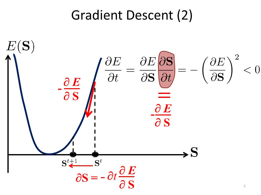 Gradient Descent (2) 3  E S E S -  E S E S -  S = tt  E S E S