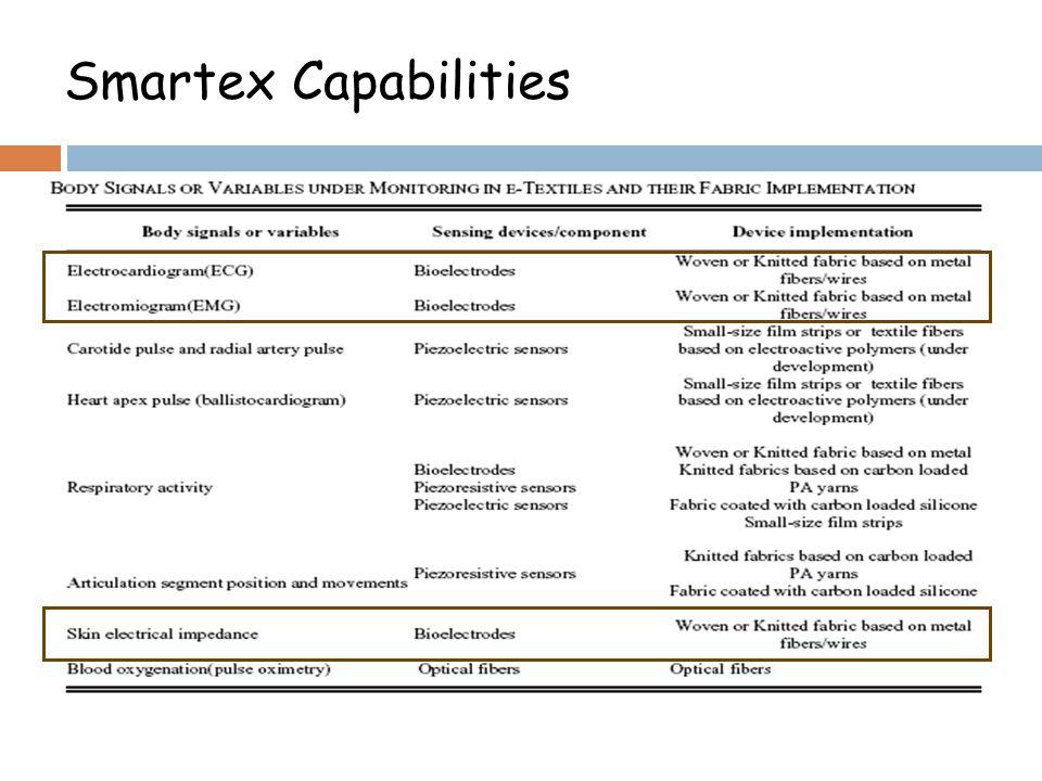 Smartex Capabilities