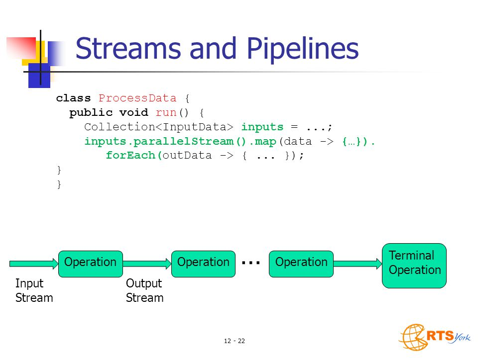 12 - 22 Streams and Pipelines class ProcessData { public void run() { Collection inputs =...; inputs.parallelStream().map(data -> {…}).