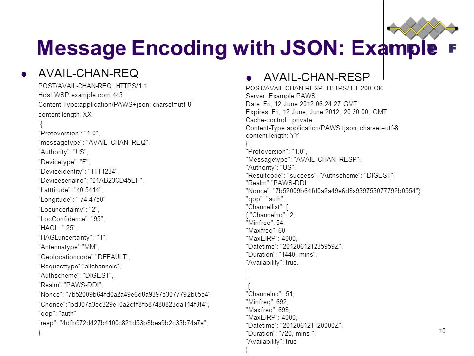 Message Encoding with JSON: Example AVAIL-CHAN-REQ POST/AVAIL-CHAN-REQ HTTPS/1.1 Host:WSP.example.com:443 Content-Type:application/PAWS+json; charset=utf-8 content length: XX { Protoversion : 1.0 , messagetype : AVAIL_CHAN_REQ , Authority : US , Devicetype : F , Deviceidentity : TTT1234 , Deviceserialno : 01AB23CD45EF , Latttitude : 40.5414 , Longitude : -74.4750 Locuncertainty : 2 , LocConfidence : 95 , HAGL: 25 , HAGLuncertainty : 1 , Antennatype : MM , Geolocationcode : DEFAULT , Requesttype : allchannels , Authscheme : DIGEST , Realm : PAWS-DDI , Nonce : 7b52009b64fd0a2a49e6d8a939753077792b0554 Cnonce : bd307a3ec329e10a2cff8fb87480823da114f8f4 , qop : auth resp : 4dfb972d427b4100c821d53b8bea9b2c33b74a7e , } 10 AVAIL-CHAN-RESP POST/AVAIL-CHAN-RESP HTTPS/1.1 200 OK Server: Example PAWS Date: Fri, 12 June 2012 06:24:27 GMT Expires: Fri, 12 June, June 2012, 20:30:00, GMT Cache-control : private Content-Type:application/PAWS+json; charset=utf-8 content length: YY { Protoversion : 1.0 , Messagetype : AVAIL_CHAN_RESP , Authority : US , Resultcode : success , Authscheme : DIGEST , Realm : PAWS-DDI Nonce : 7b52009b64fd0a2a49e6d8a939753077792b0554 } qop : auth , Channellist : [ { Channelno : 2, Minfreq : 54, Maxfreq : 60 MaxEIRP : 4000, Datetime : 20120612T235959Z , Duration : 1440, mins , Availability : true..