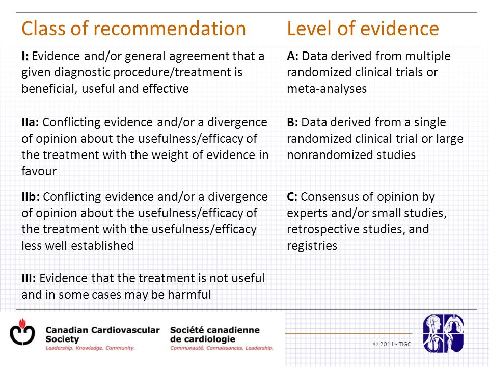 Class of recommendationLevel of evidence I: I: Evidence and/or general agreement that a given diagnostic procedure/treatment is beneficial, useful and