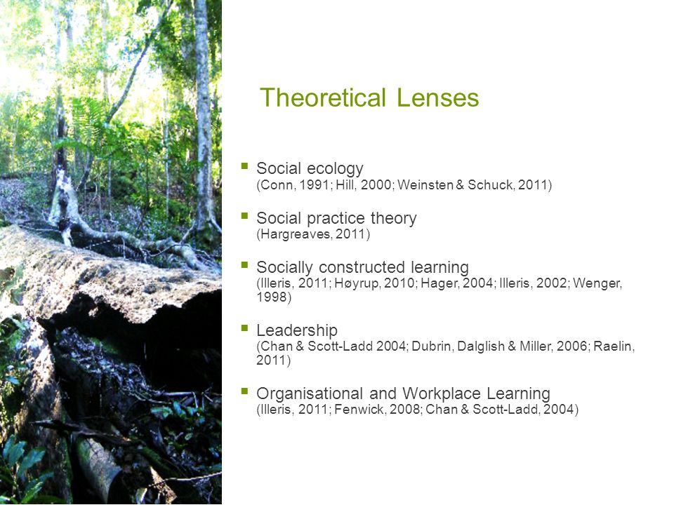 Theoretical Lenses  Social ecology (Conn, 1991; Hill, 2000; Weinsten & Schuck, 2011)  Social practice theory (Hargreaves, 2011)  Socially constructed learning (Illeris, 2011; Høyrup, 2010; Hager, 2004; Illeris, 2002; Wenger, 1998)  Leadership (Chan & Scott-Ladd 2004; Dubrin, Dalglish & Miller, 2006; Raelin, 2011)  Organisational and Workplace Learning (Illeris, 2011; Fenwick, 2008; Chan & Scott-Ladd, 2004)