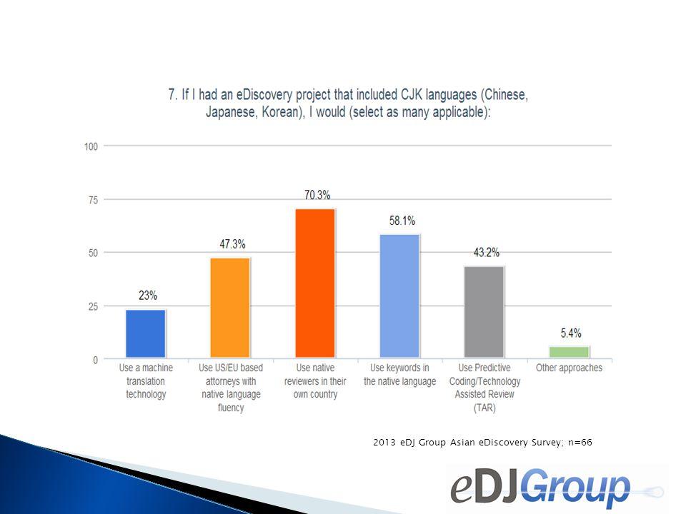2013 eDJ Group Asian eDiscovery Survey; n=66